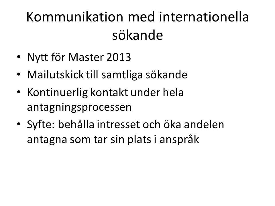 Kommunikation med internationella sökande