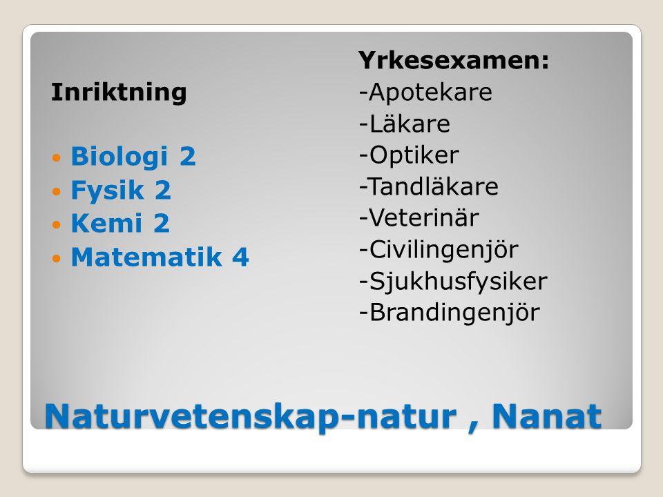 Naturvetenskap-natur , Nanat