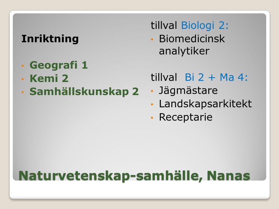 Naturvetenskap-samhälle, Nanas