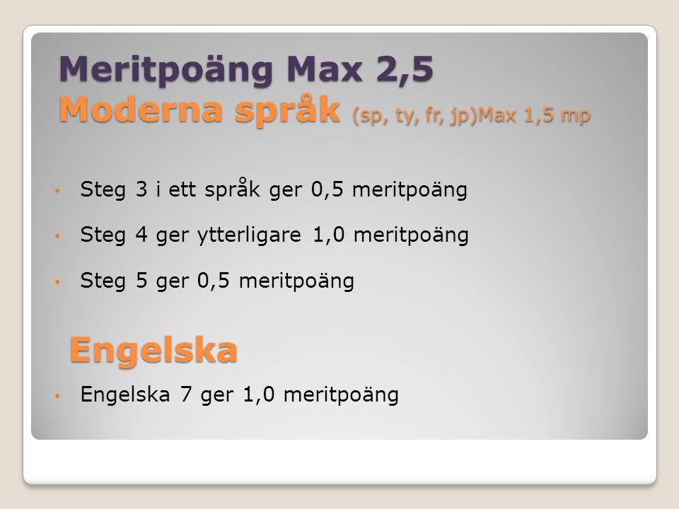 Meritpoäng Max 2,5 Moderna språk (sp, ty, fr, jp)Max 1,5 mp