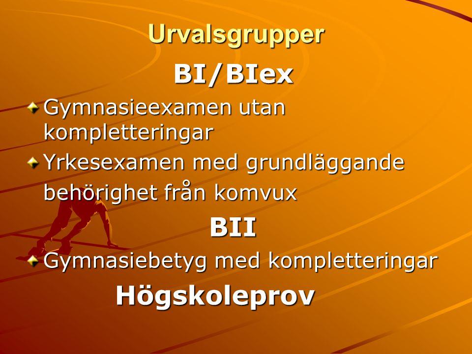 Urvalsgrupper BI/BIex BII Högskoleprov