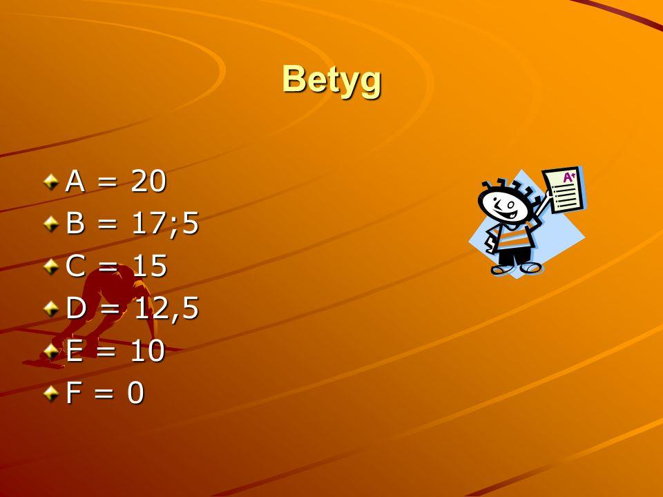 Betyg A = 20 B = 17;5 C = 15 D = 12,5 E = 10 F = 0