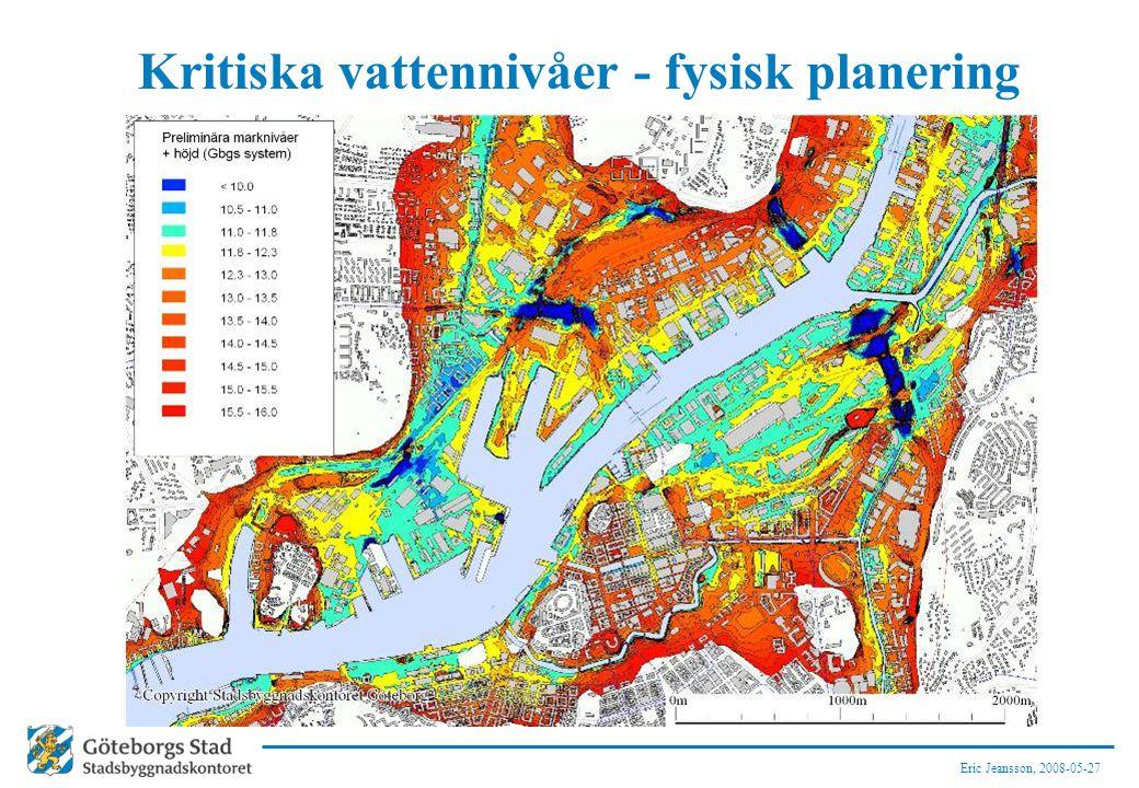 Kritiska vattennivåer - fysisk planering