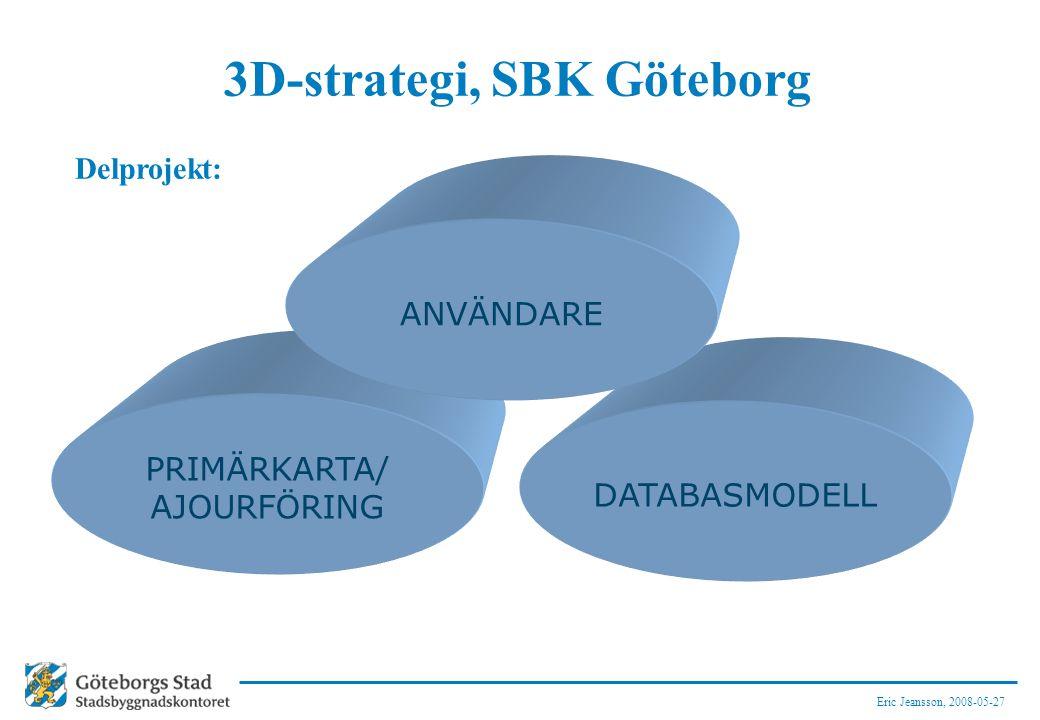 3D-strategi, SBK Göteborg