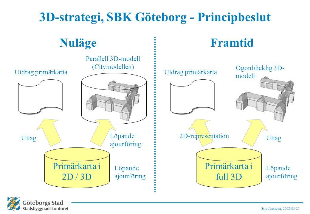 3D-strategi, SBK Göteborg - Principbeslut