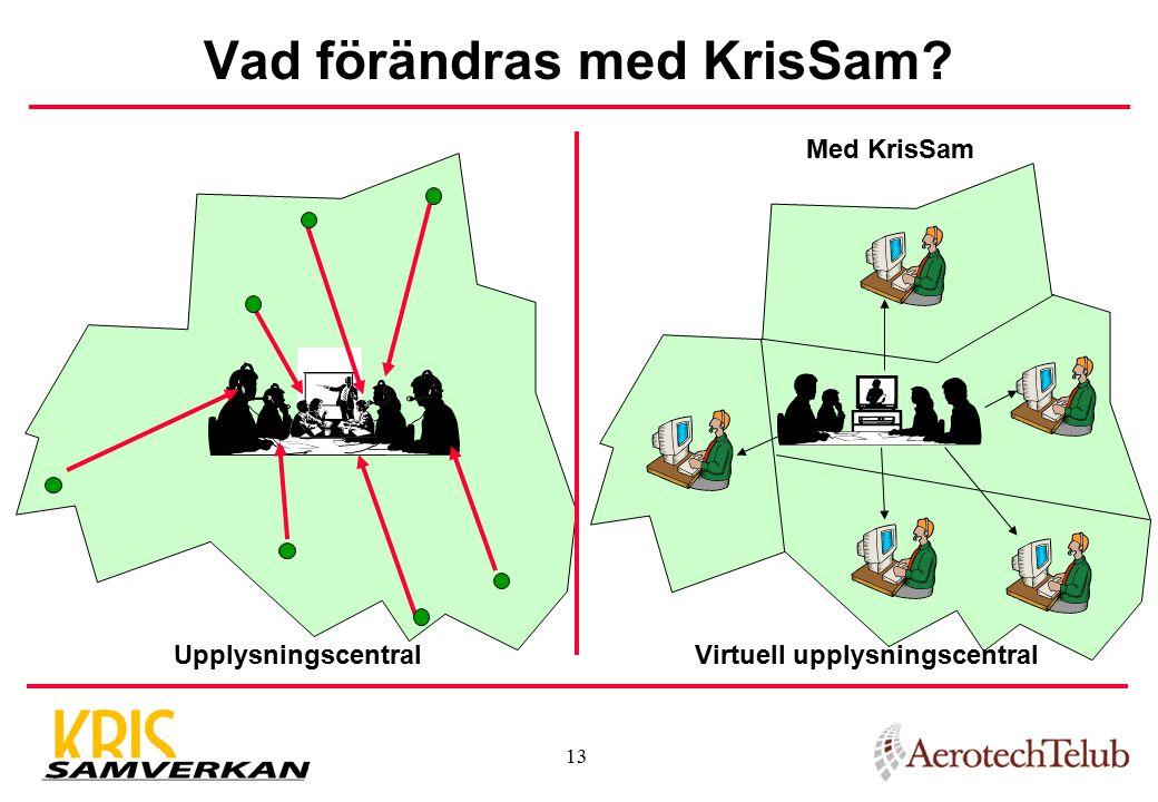 Vad förändras med KrisSam