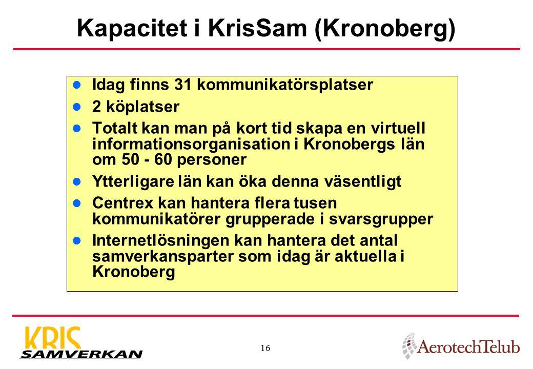 Kapacitet i KrisSam (Kronoberg)