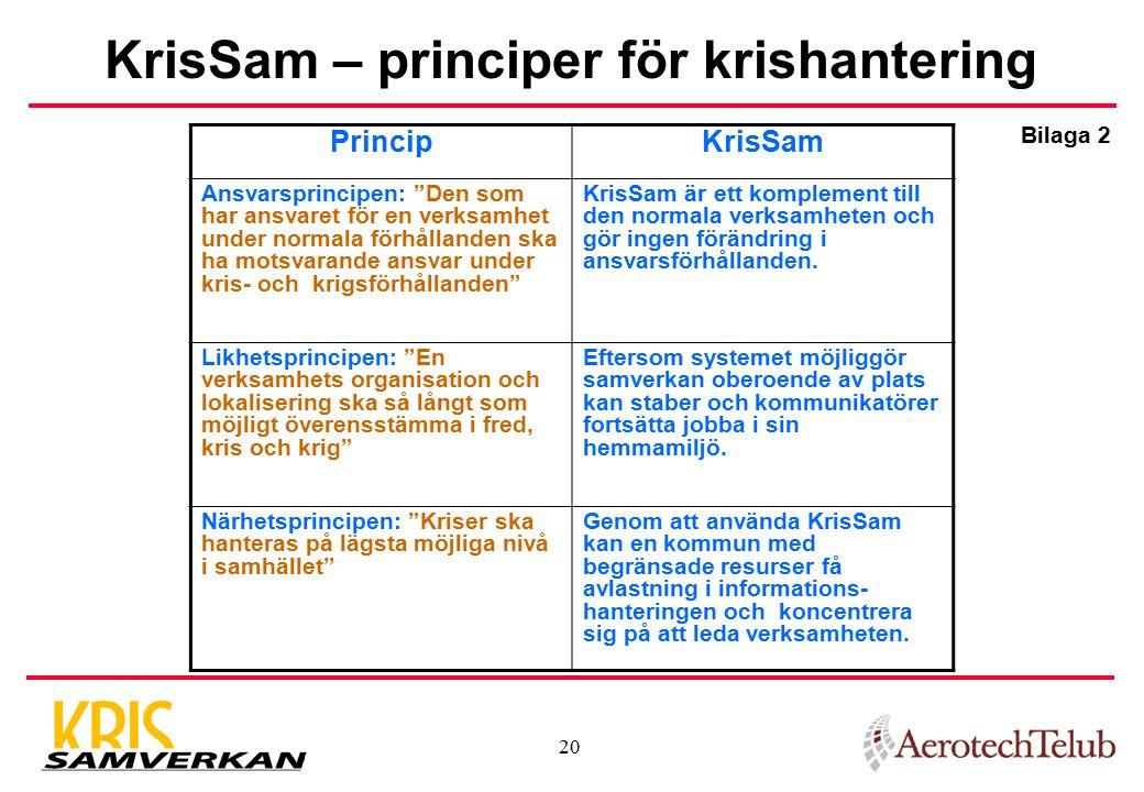 KrisSam – principer för krishantering
