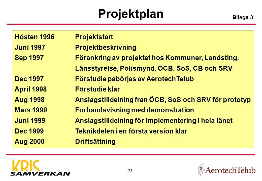 Projektplan Hösten 1996 Projektstart Juni 1997 Projektbeskrivning
