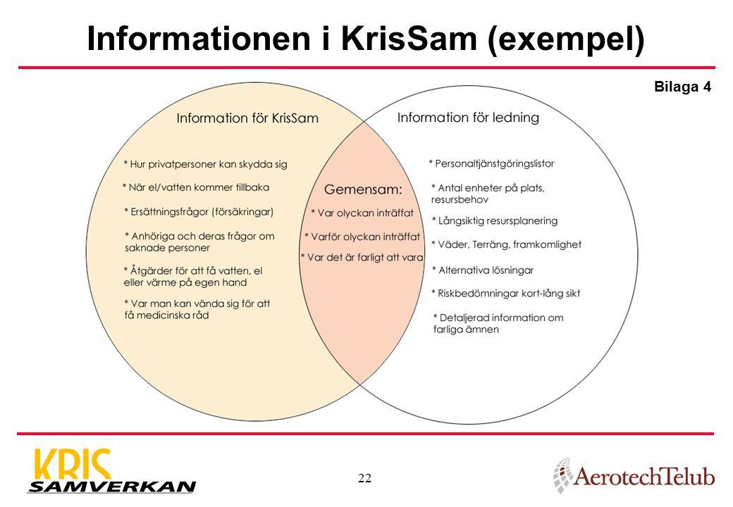 Informationen i KrisSam (exempel)