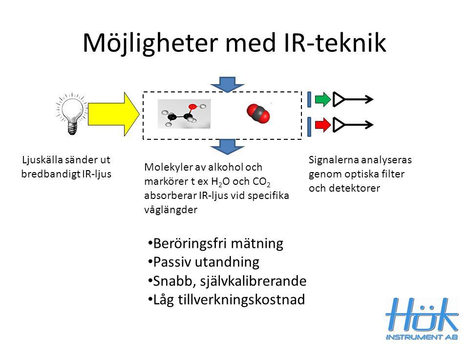 Möjligheter med IR-teknik
