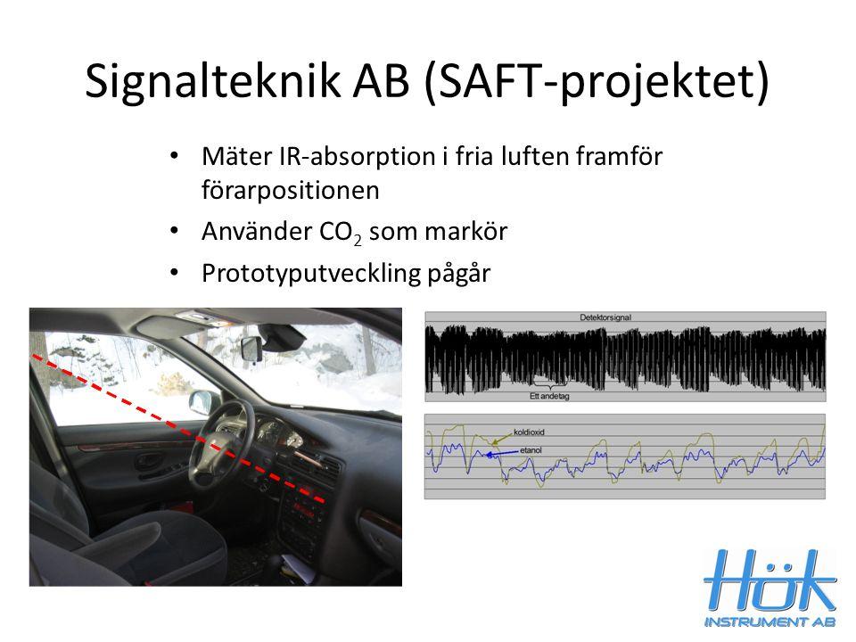 Signalteknik AB (SAFT-projektet)