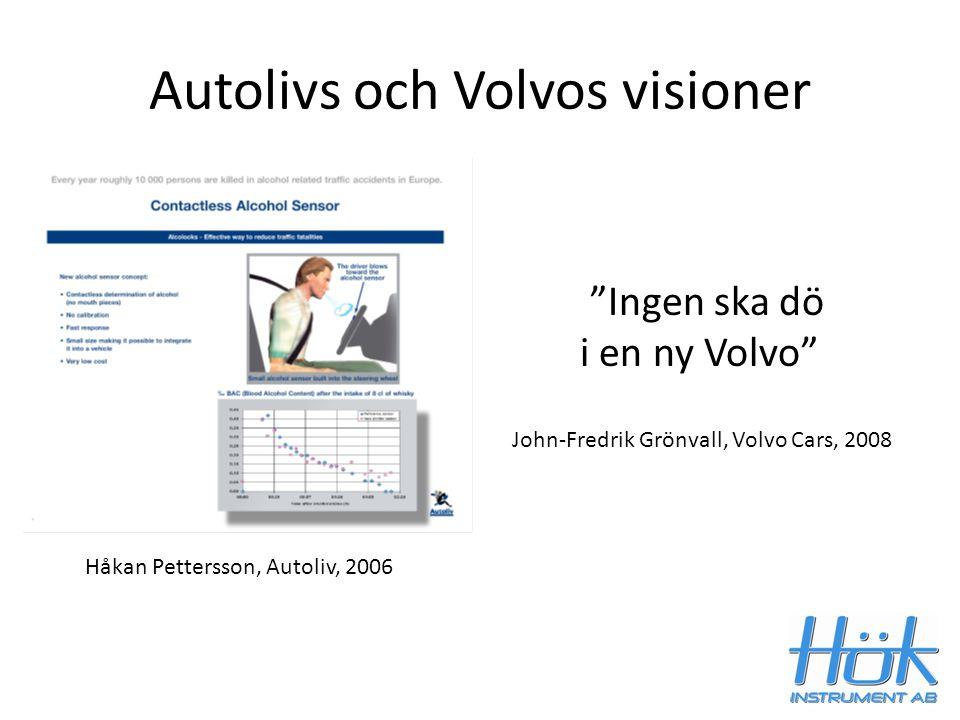 Autolivs och Volvos visioner