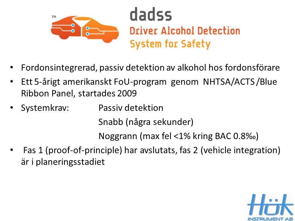 Fordonsintegrerad, passiv detektion av alkohol hos fordonsförare