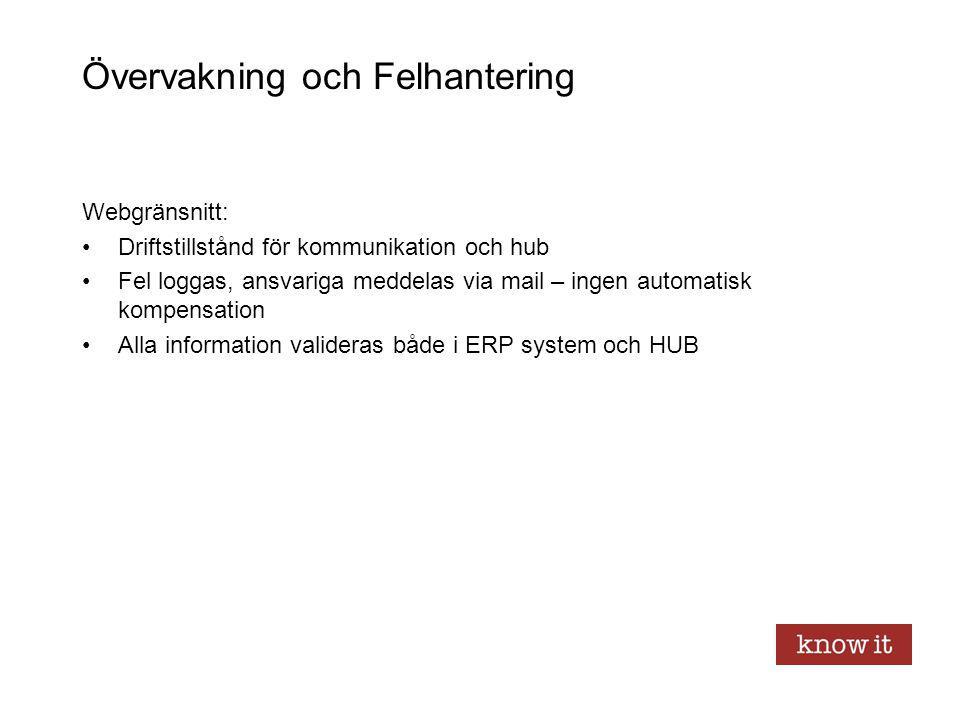 Övervakning och Felhantering