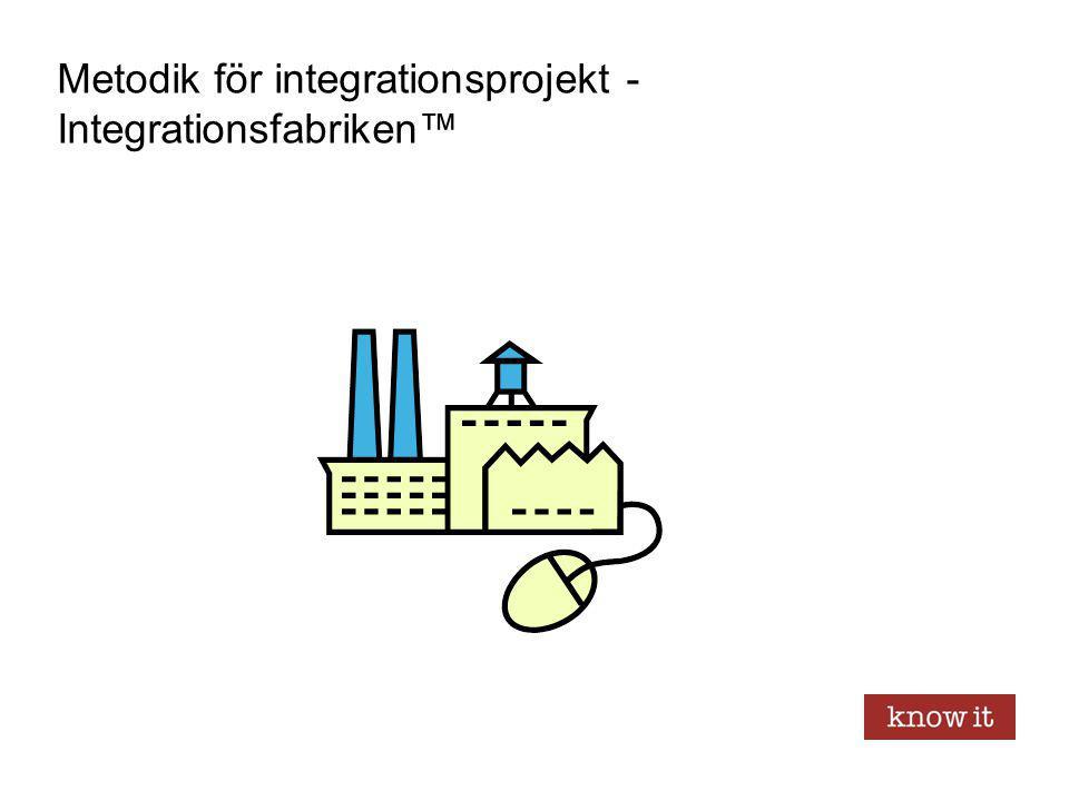 Metodik för integrationsprojekt -Integrationsfabriken™