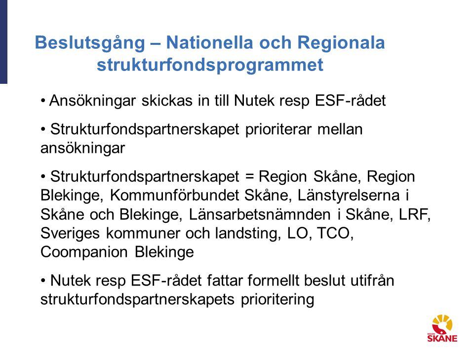 Beslutsgång – Nationella och Regionala strukturfondsprogrammet