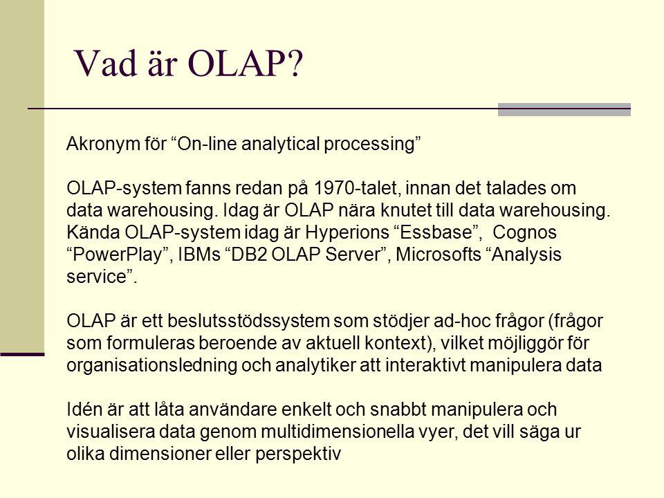 Vad är OLAP Akronym för On-line analytical processing