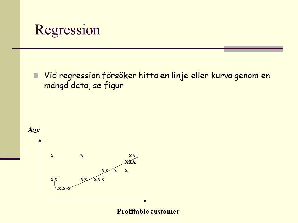 Regression Vid regression försöker hitta en linje eller kurva genom en mängd data, se figur. Age.