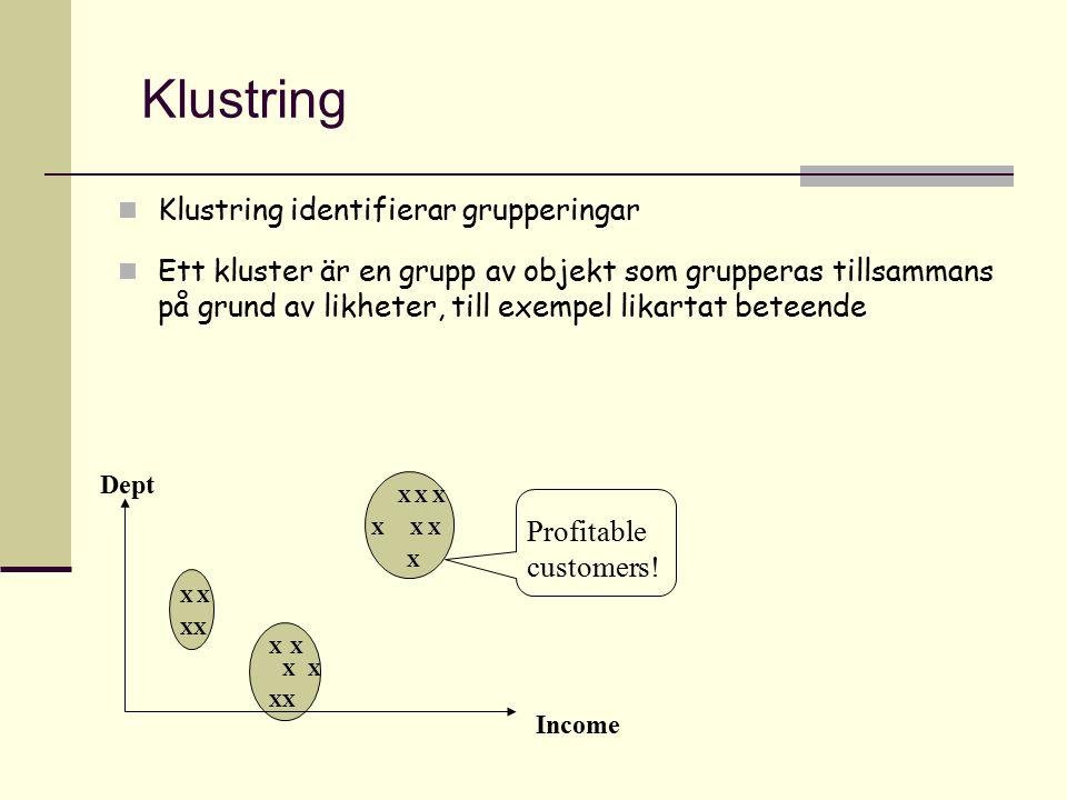 Klustring Klustring identifierar grupperingar