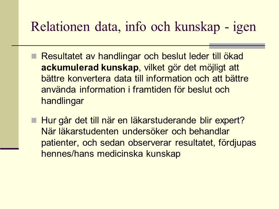 Relationen data, info och kunskap - igen