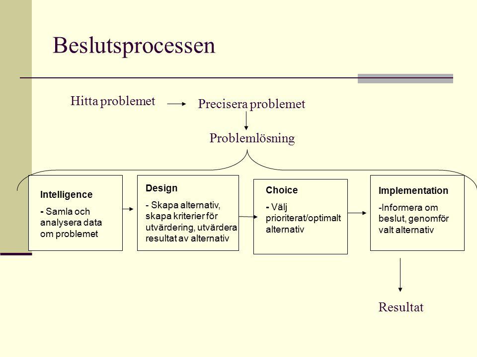 Beslutsprocessen Hitta problemet Precisera problemet Problemlösning
