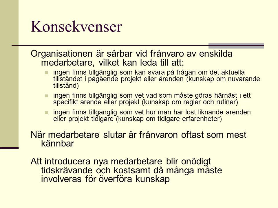 Konsekvenser Organisationen är sårbar vid frånvaro av enskilda medarbetare, vilket kan leda till att: