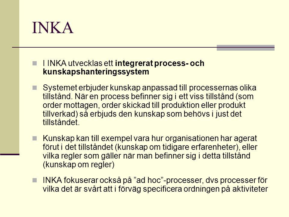 INKA I INKA utvecklas ett integrerat process- och kunskapshanteringssystem.