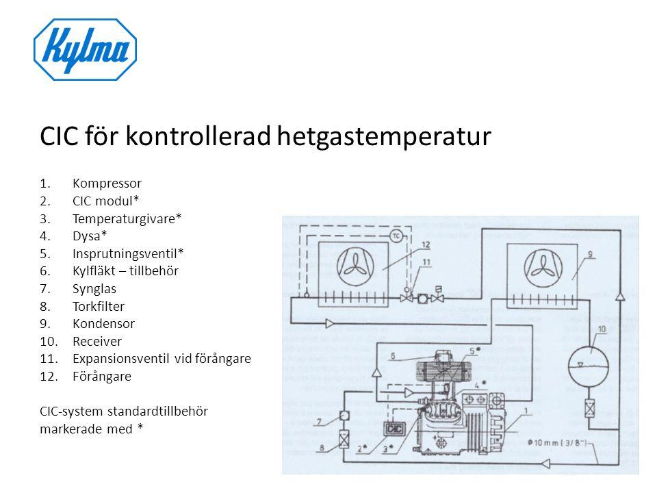 CIC för kontrollerad hetgastemperatur