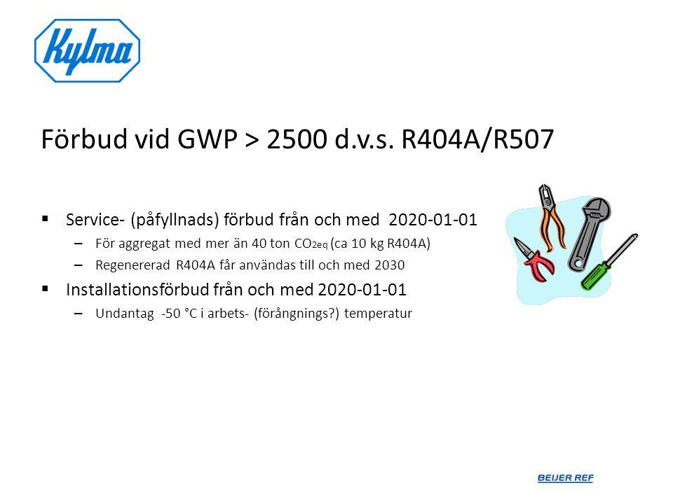 Förbud vid GWP > 2500 d.v.s. R404A/R507