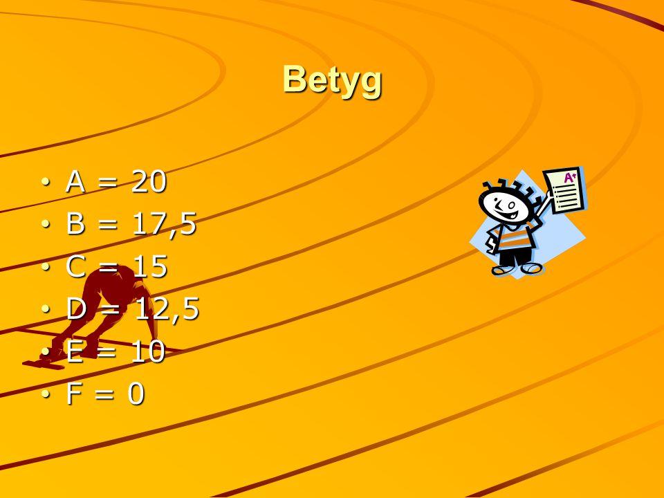 Betyg A = 20 B = 17,5 C = 15 D = 12,5 E = 10 F = 0