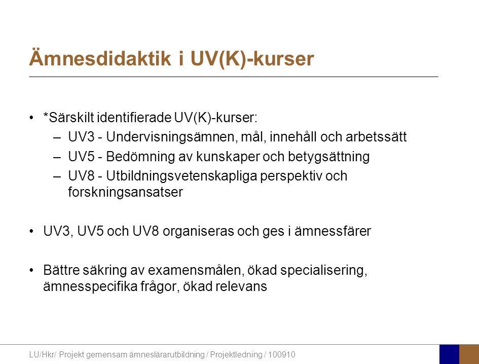 Ämnesdidaktik i UV(K)-kurser