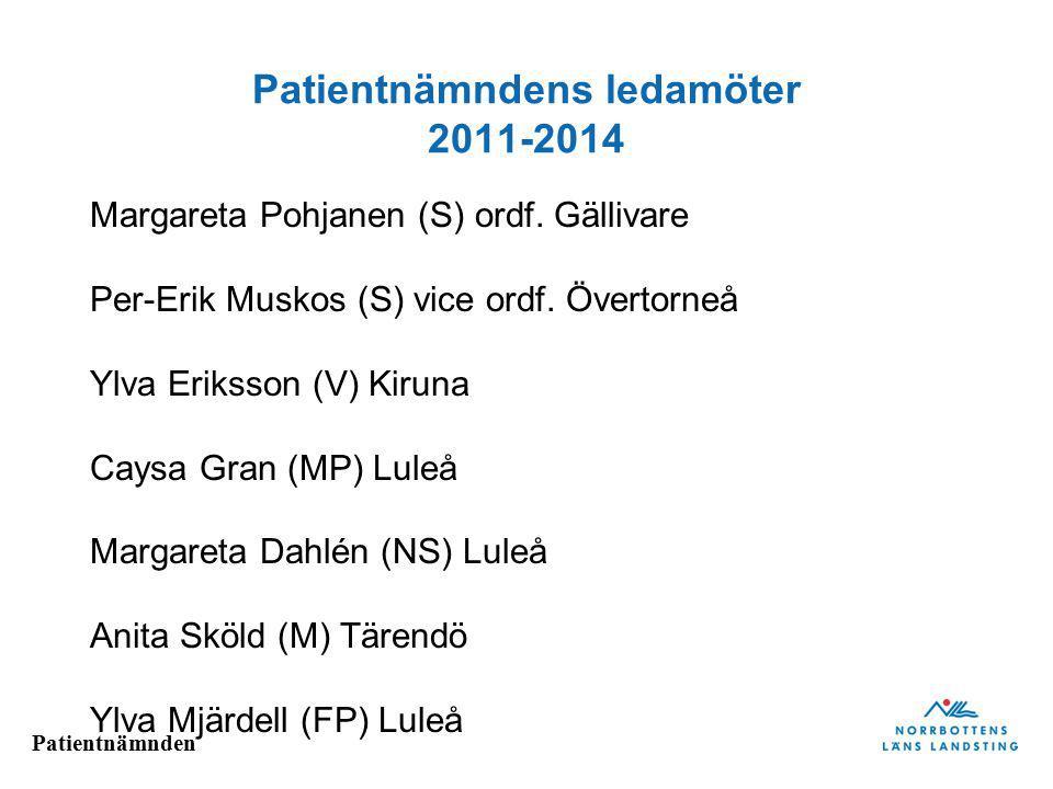 Patientnämndens ledamöter 2011-2014