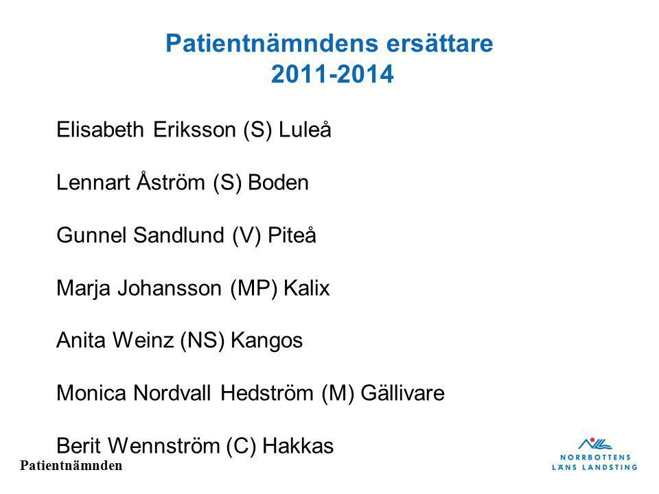 Patientnämndens ersättare 2011-2014