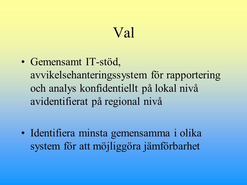 Val Gemensamt IT-stöd, avvikelsehanteringssystem för rapportering och analys konfidentiellt på lokal nivå avidentifierat på regional nivå.