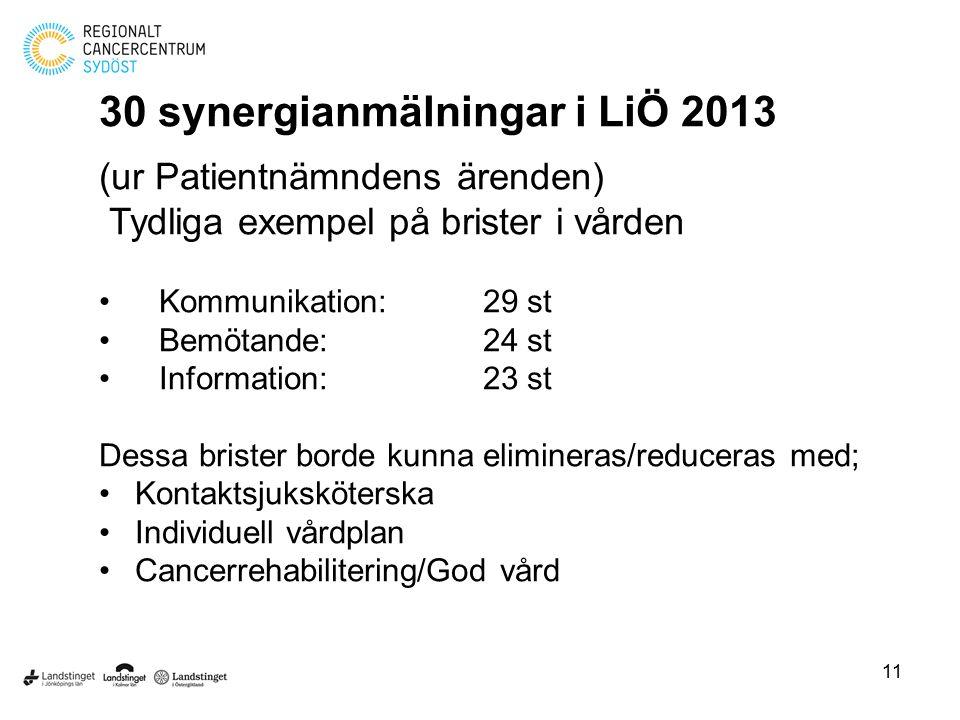 30 synergianmälningar i LiÖ 2013