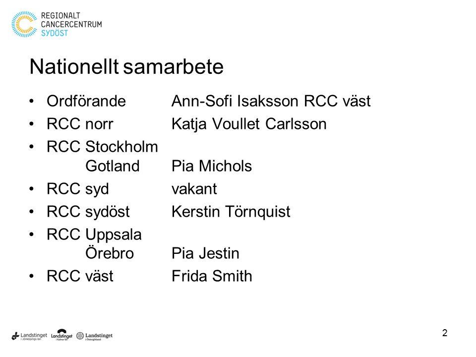 Nationellt samarbete Ordförande Ann-Sofi Isaksson RCC väst