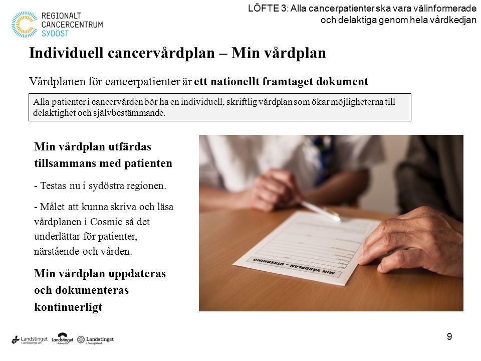 Individuell cancervårdplan – Min vårdplan
