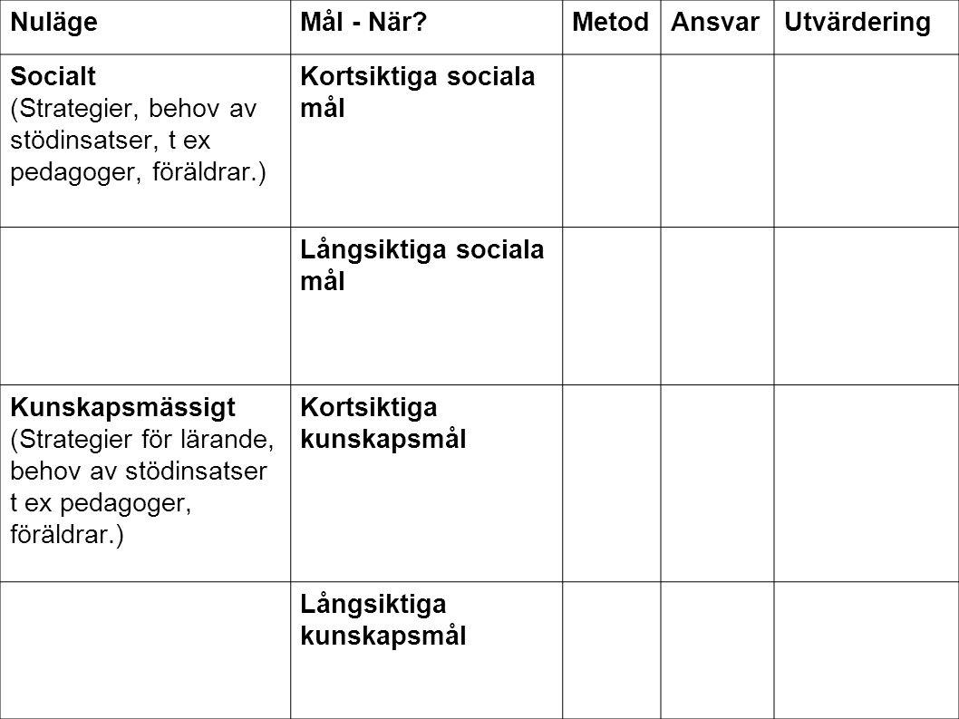 Nuläge Mål - När Metod. Ansvar. Utvärdering. Socialt (Strategier, behov av stödinsatser, t ex pedagoger, föräldrar.)