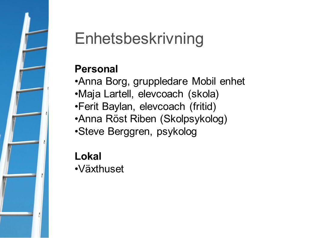 Enhetsbeskrivning Personal Anna Borg, gruppledare Mobil enhet