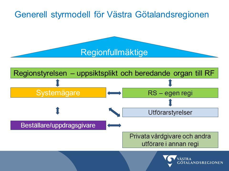 Generell styrmodell för Västra Götalandsregionen