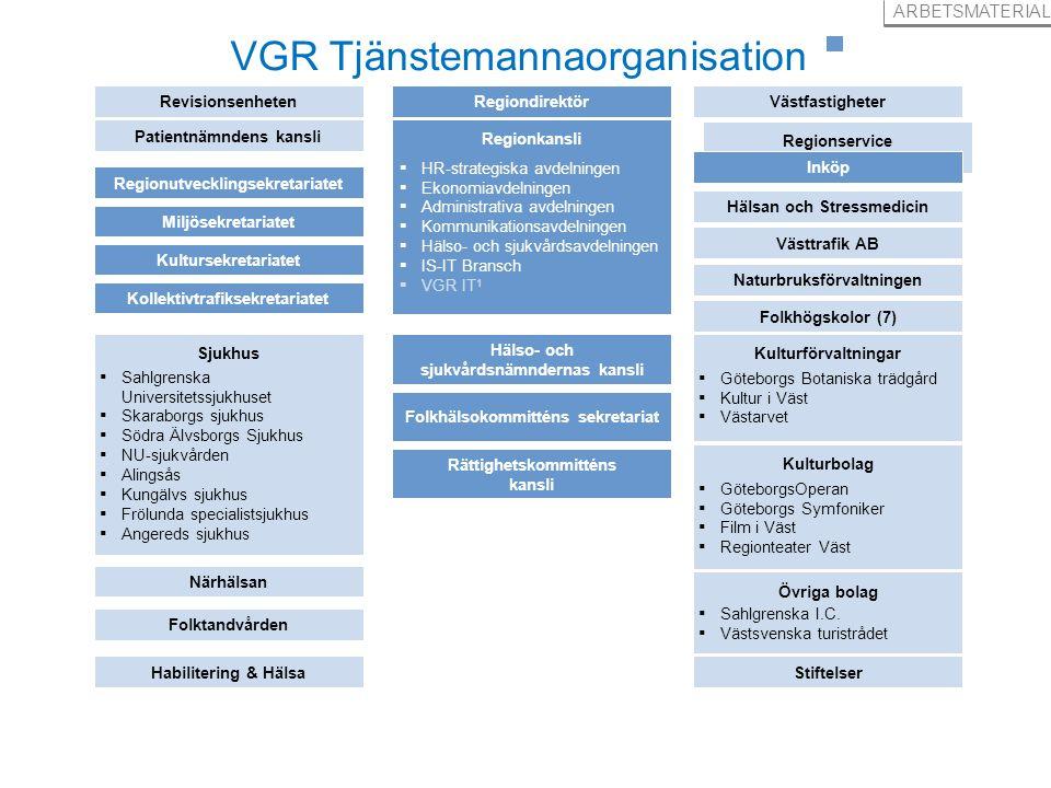 VGR Tjänstemannaorganisation
