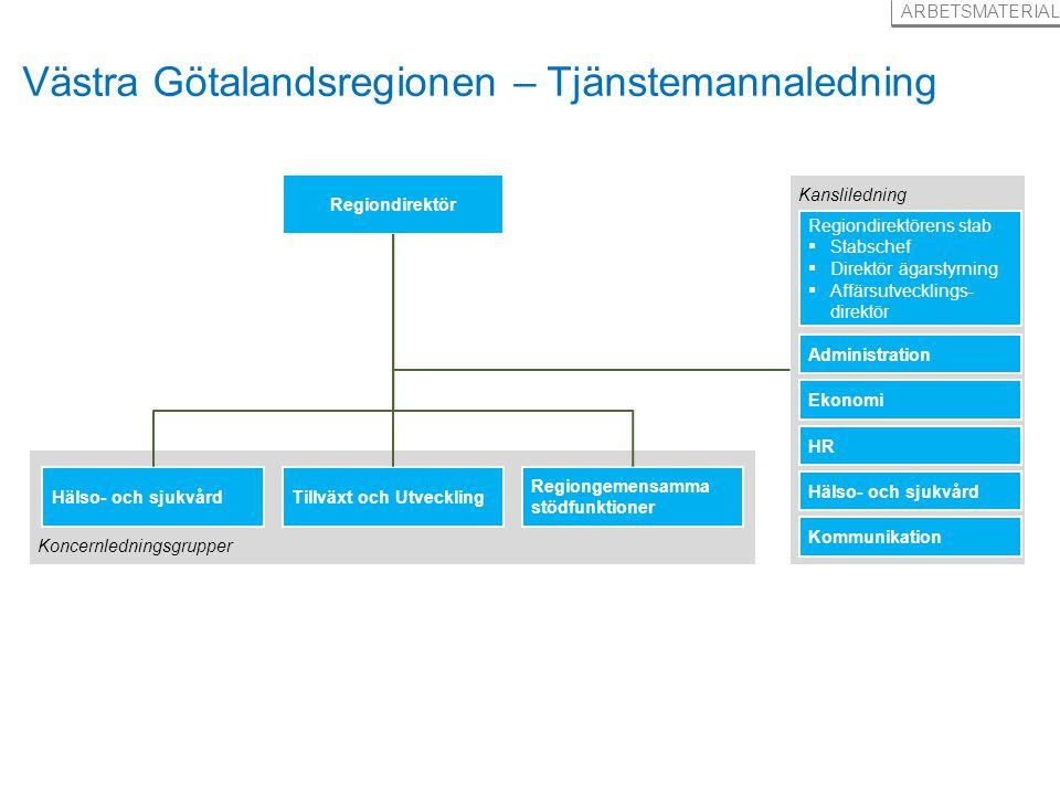 Västra Götalandsregionen – Tjänstemannaledning