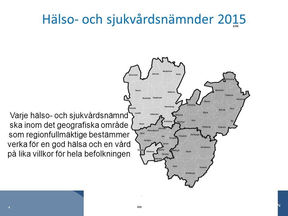 Hälso- och sjukvårdsnämnder 2015