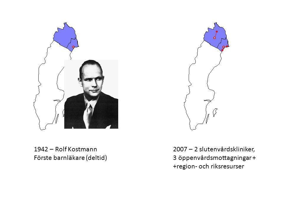 1942 – Rolf Kostmann Förste barnläkare (deltid) 2007 – 2 slutenvårdskliniker, 3 öppenvårdsmottagningar +