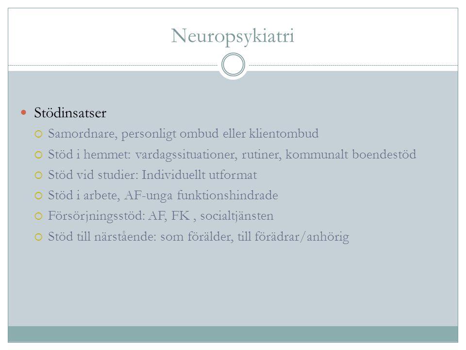 Neuropsykiatri Stödinsatser