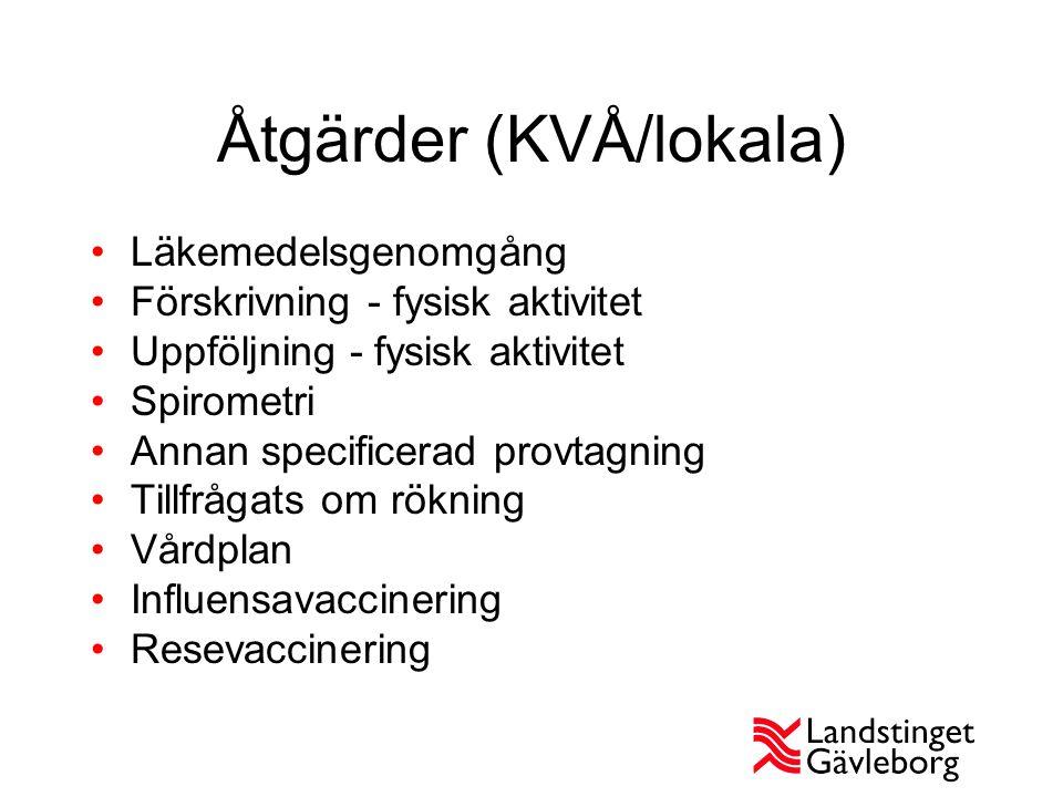 Åtgärder (KVÅ/lokala)