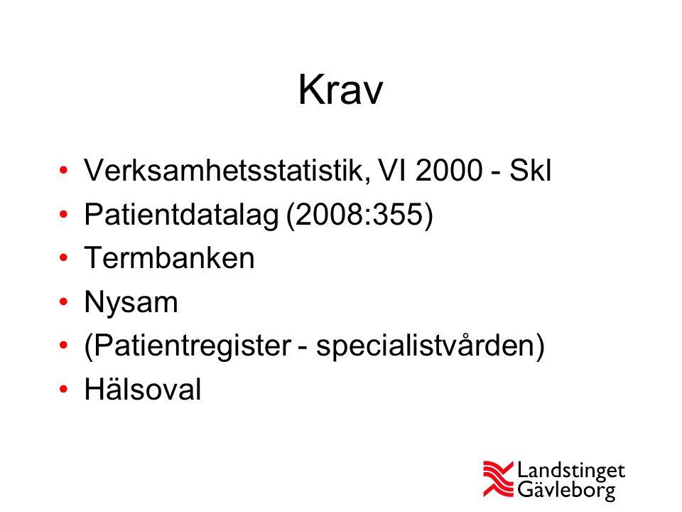 Krav Verksamhetsstatistik, VI 2000 - Skl Patientdatalag (2008:355)