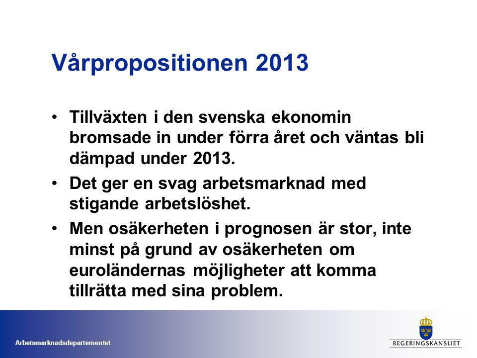 Vårpropositionen 2013 Tillväxten i den svenska ekonomin bromsade in under förra året och väntas bli dämpad under 2013.