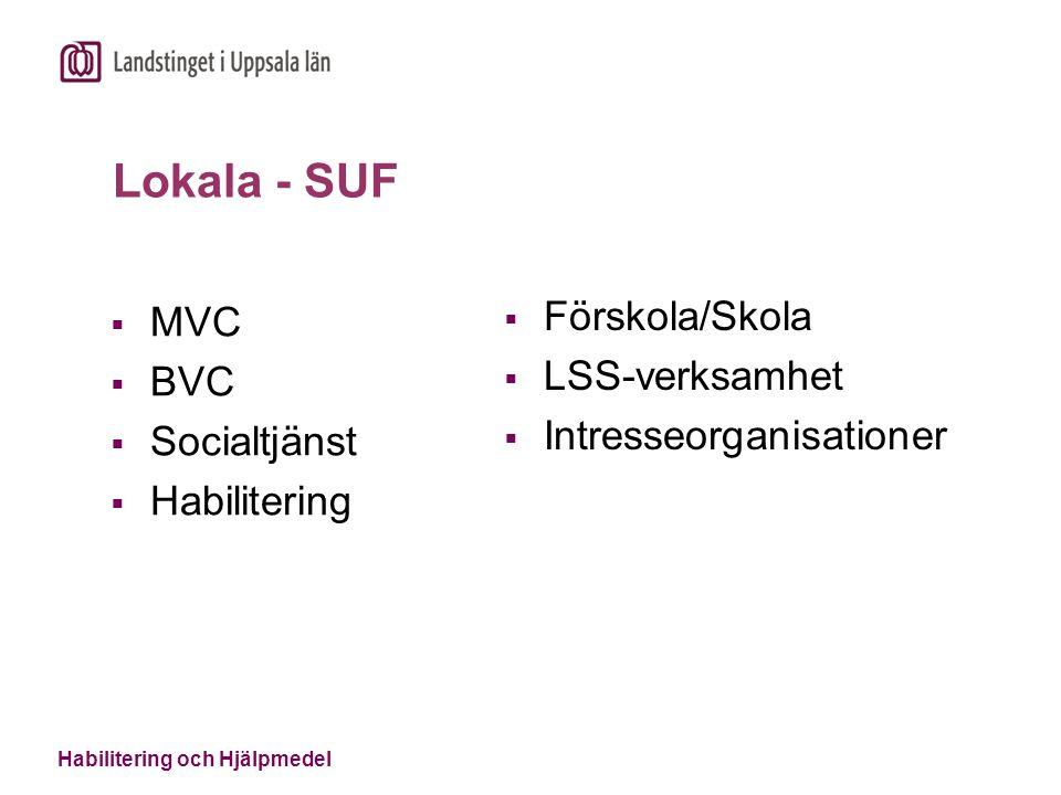 Lokala - SUF Förskola/Skola MVC LSS-verksamhet BVC